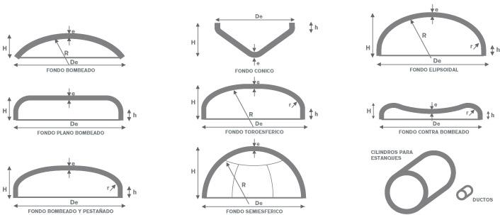 Fabricaci n de componentes for Fabricacion de estanques